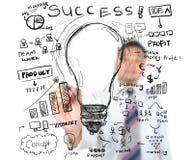 Business man drawing business template Stock Photos
