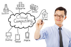 Business man drawing cloud computing chart Royalty Free Stock Photography