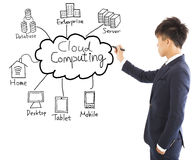 Business man drawing cloud computing chart Royalty Free Stock Image