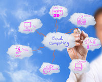 Business man drawing cloud network Royalty Free Stock Image