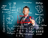 Business man drawing graph of success. With any process Stock Image