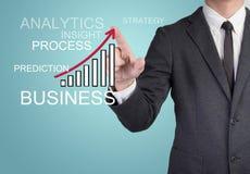 Business man drawing a growing graph stock photos