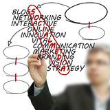 Business man drawing social network Stock Images