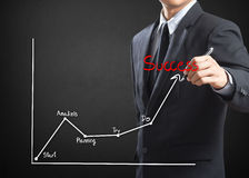 Business man drawing success chart Royalty Free Stock Photography