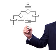 Business man hand drawing flow chart stock photo