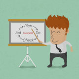 Business man making a presentation PDCA in front of a board Royalty Free Stock Photo
