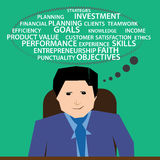 Business man planning career. Business planning in the mind of a businessman for his start-up company Stock Photo