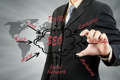 Business man pushing SEO process content Stock Images