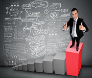 Business man showing ok sign Royalty Free Stock Image