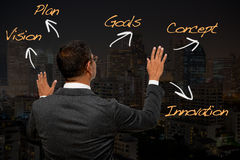 Business man standing with city background and words with arrows Stock Photos
