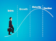 Business man stepping forward on product life cycle chart (PLC) Stock Photography