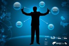 Business man thinking new idea Royalty Free Stock Image