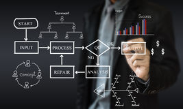Business man writing concept of business process improve Stock Images