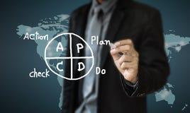 Business man writing concept of business process improve Stock Photos