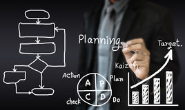 Business man writing concept of business process improve Royalty Free Stock Photography