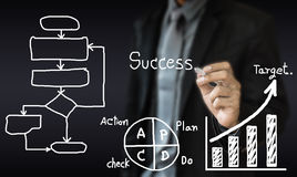 Business man writing concept of business process improve. Illustrate general And the addition of text Stock Photo