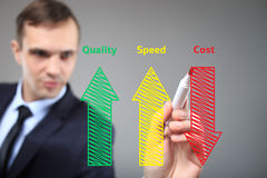 Business man writing industrial product concept of increased quality - speed and reduced cost Stock Images