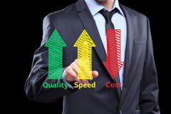 Business man writing industrial product concept of increased quality - speed and reduced cost Royalty Free Stock Images