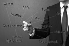 Business man writing internet marketingOnline Marketing Concept Royalty Free Stock Images
