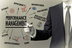 Business man writing - Performance Management concept Stock Photography