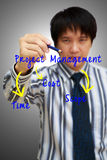 Business man writing project management concept Royalty Free Stock Photography