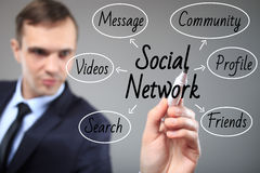 Business man writing social network concept on whiteboard Royalty Free Stock Photography