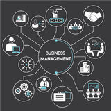 Business management Stock Photography