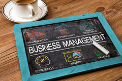 Business Management concept chart Stock Photography