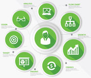 Business management concept,Green version Royalty Free Stock Image