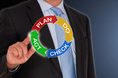 Business management cycle. Business man pointing to a graphic of a business strategic planning or management cycle - Plan, Do, Check, Act Royalty Free Stock Image