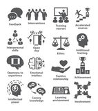 Business management icons Pack 34. On white background Royalty Free Stock Photography