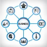 Business management network infographic Stock Photography