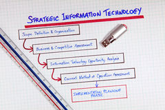 Business Management IT Strategy Diagram. Conceptual diagram view on white grid paper of a Information Technology Strategy development approach royalty free stock photos