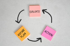 Business Management Strategy Diagram Stock Photography