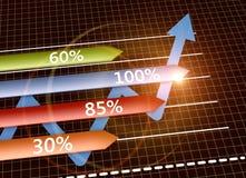 Business market chart Royalty Free Stock Photo