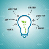 Business Marketing Idea Stock Image