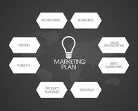 Business and Marketing Infographic. Marketing concept Graphics, illustrations and diagrams Stock Photos