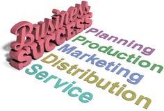 Business marketing success plan words. Plan for success in business managing plan marketing distribution vector illustration