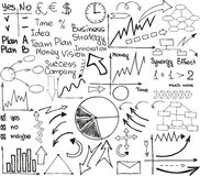 Business material set Royalty Free Stock Photography