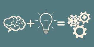 Business mechanism concept. brain plus idea = gears Royalty Free Stock Photography