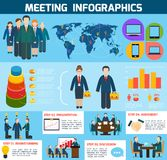 Business meeting infographics Royalty Free Stock Images