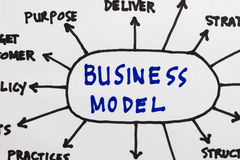 Business model Royalty Free Stock Photography