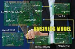 Business Model Chart, management concept Stock Photos