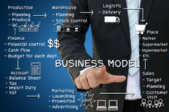 Business model concept presented by diagram or chart. Business hand touch business model concept Stock Images