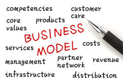 Business Model. Concept with some possible topic and a ballpoint pen isolated on white Royalty Free Stock Image