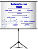 Business model presentation Stock Photo