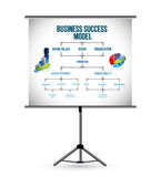 Business model presentation pole Stock Image