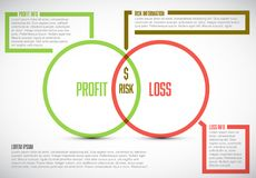 Business model template - profit, risk and loss vector illustration