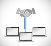 business network technology handshake concept Royalty Free Stock Photo