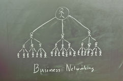 Business networking. Concept on blackboard Stock Image